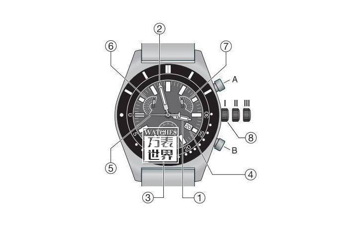 天梭表调时方法(怎么调日期)天梭手表调时间调日期时的注意事项